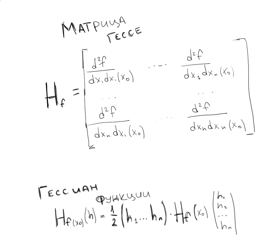 Гессиан функции
